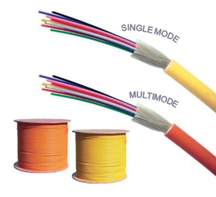 Jenis Jenis Kabel Fiber Optik