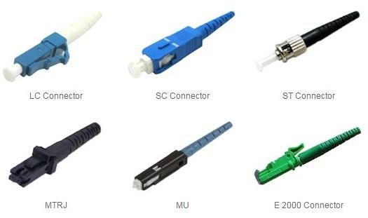 Jenis Konektor Fiber Optik